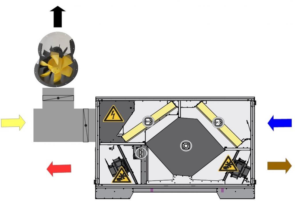 Separat brandgasfläkt i kombination med aggregat